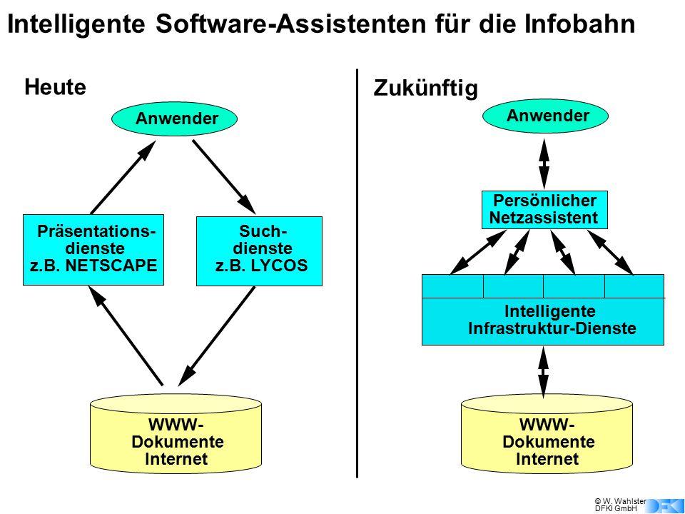 Intelligente Software-Assistenten für die Infobahn
