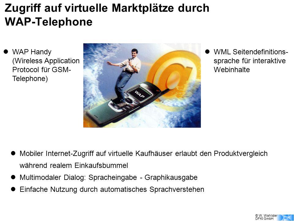 Zugriff auf virtuelle Marktplätze durch WAP-Telephone