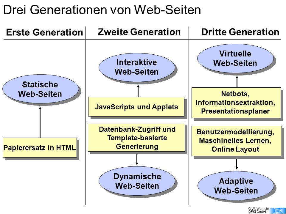 Drei Generationen von Web-Seiten
