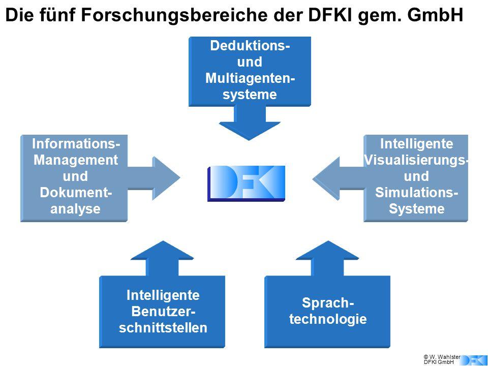 Die fünf Forschungsbereiche der DFKI gem. GmbH