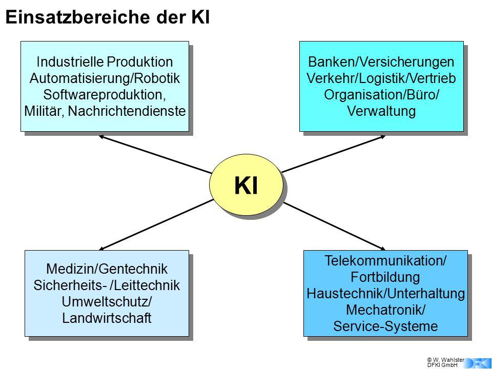 Einsatzbereiche der KI