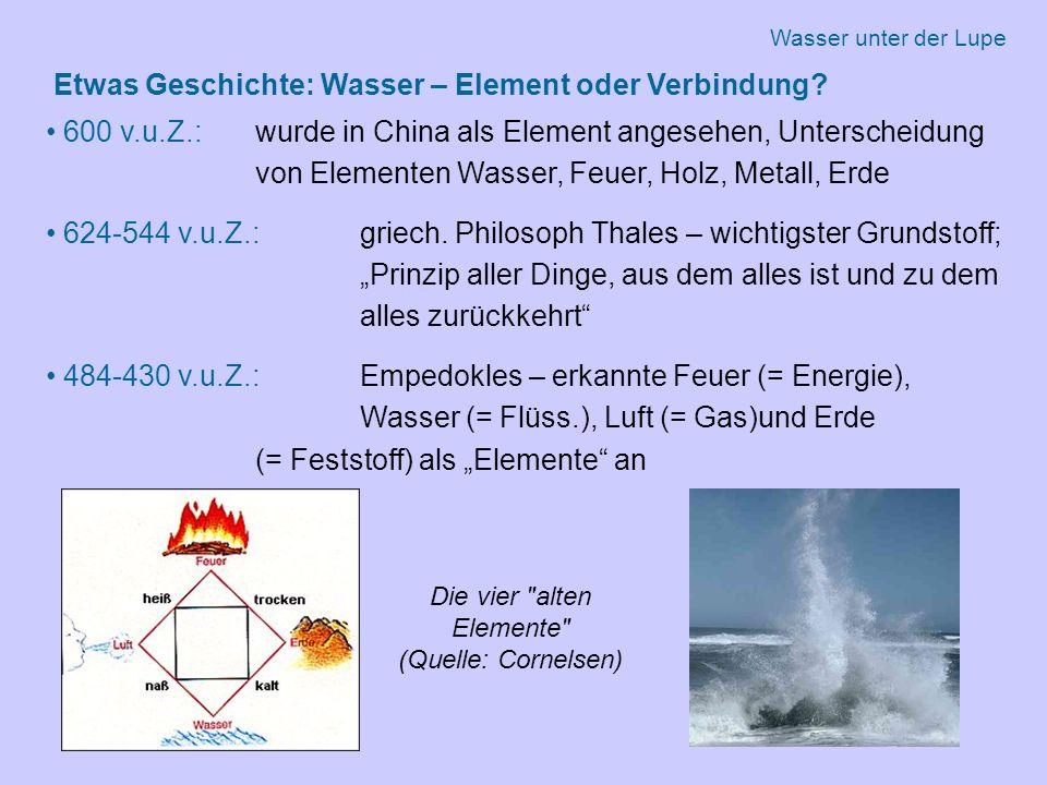 Etwas Geschichte: Wasser – Element oder Verbindung
