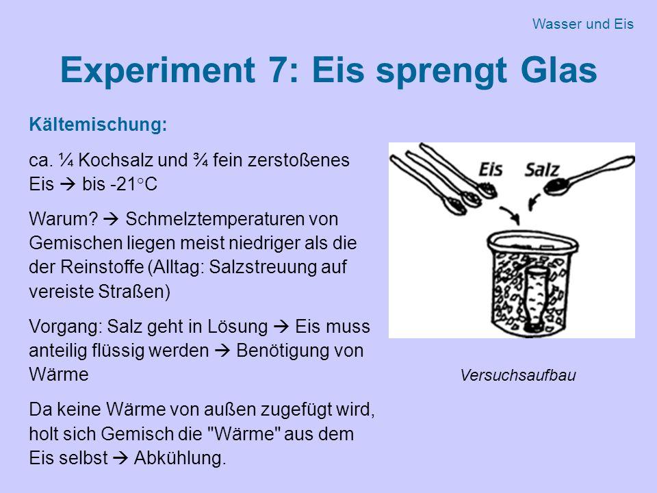 Experiment 7: Eis sprengt Glas