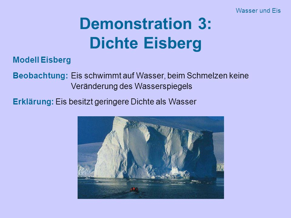 Demonstration 3: Dichte Eisberg