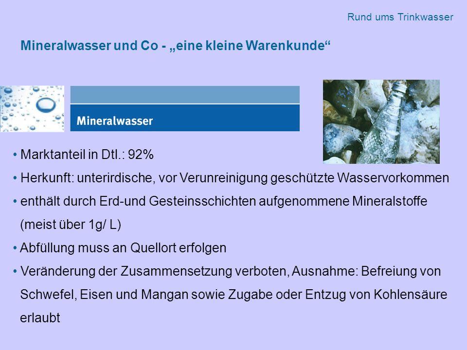 """Mineralwasser und Co - """"eine kleine Warenkunde"""
