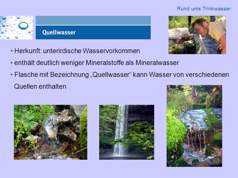 Herkunft: unterirdische Wasservorkommen