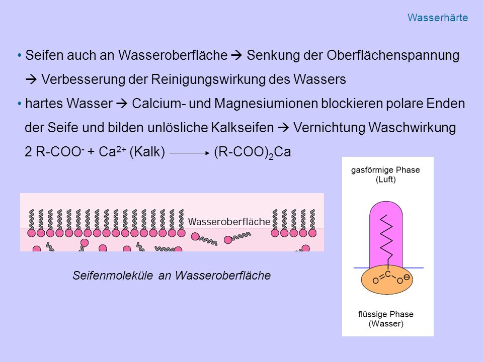 Seifenmoleküle an Wasseroberfläche