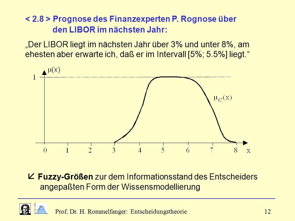 < 2.8 > Prognose des Finanzexperten P. Rognose über