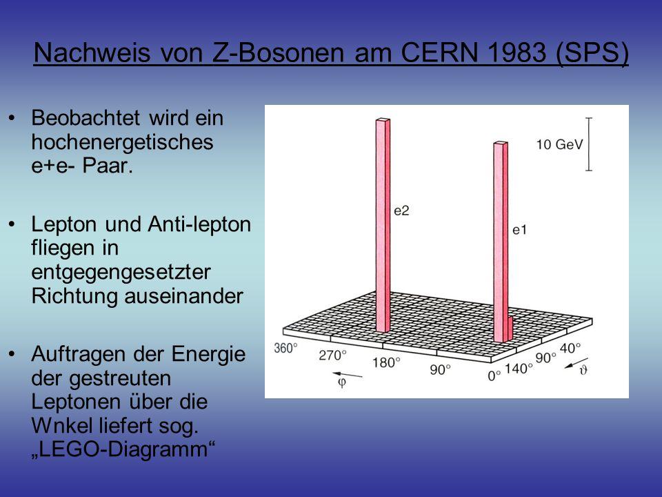 Nachweis von Z-Bosonen am CERN 1983 (SPS)