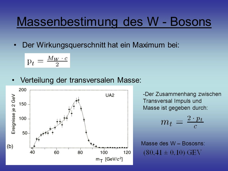 Massenbestimung des W - Bosons