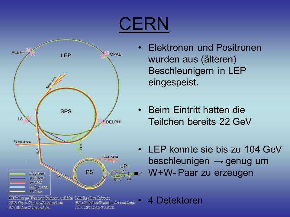 CERN Elektronen und Positronen wurden aus (älteren) Beschleunigern in LEP eingespeist. Beim Eintritt hatten die Teilchen bereits 22 GeV.