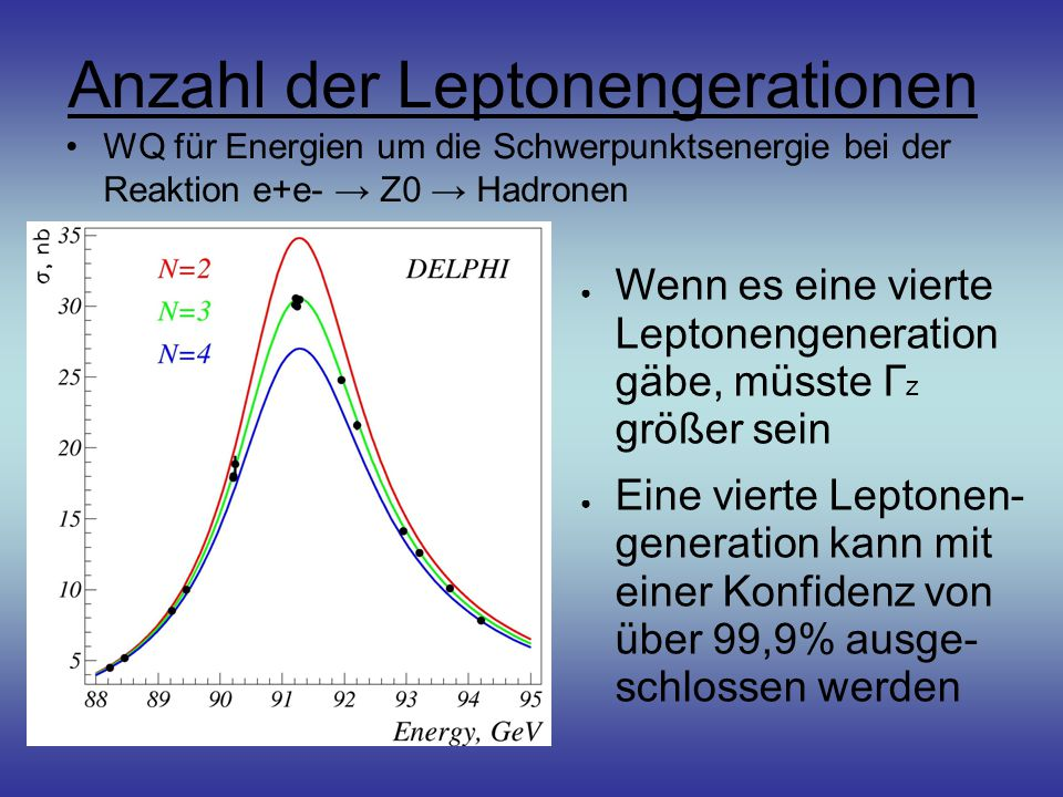 Anzahl der Leptonengerationen