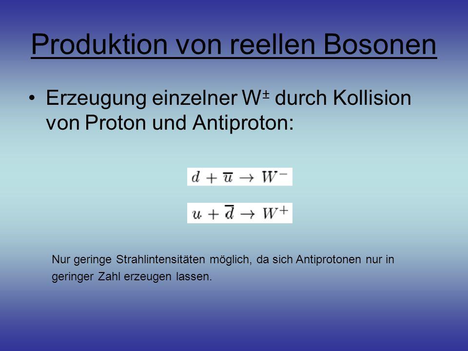 Produktion von reellen Bosonen