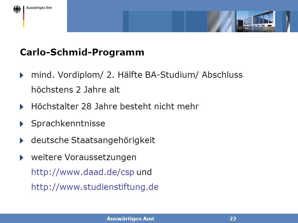 Carlo-Schmid-Programm