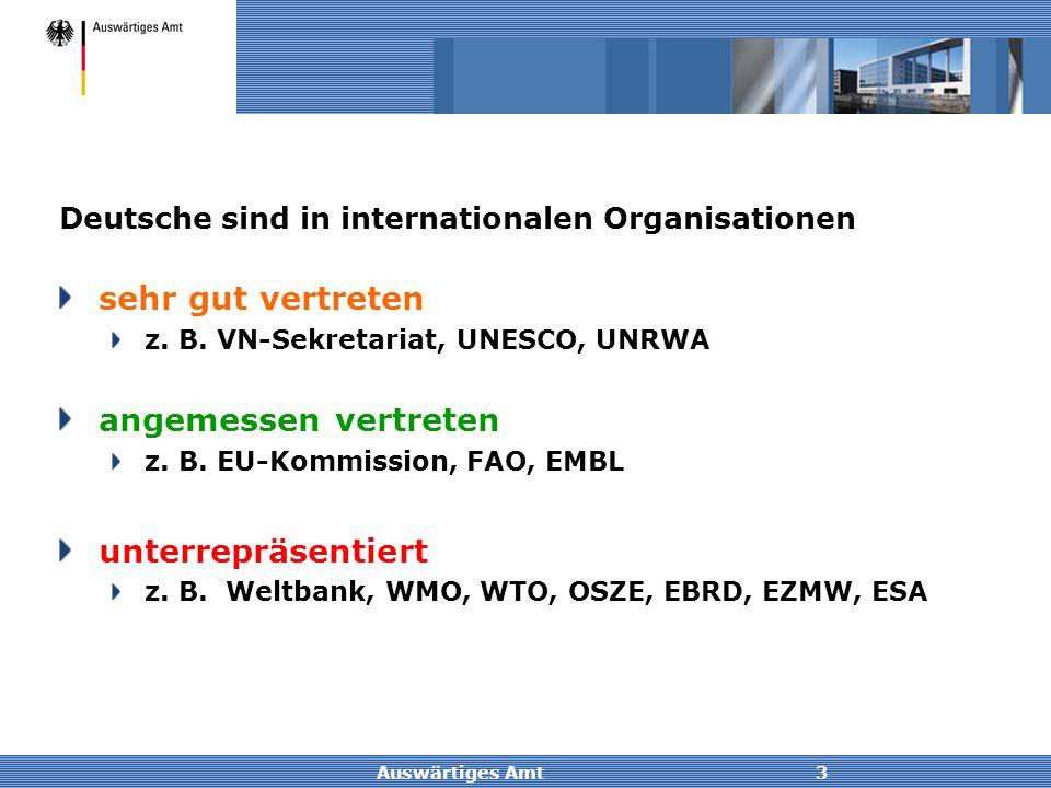 Deutsche sind in internationalen Organisationen