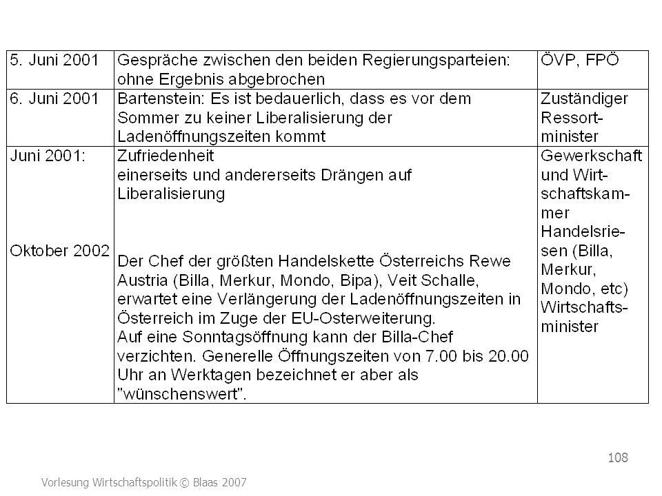 Vorlesung Wirtschaftspolitik © Blaas 2007