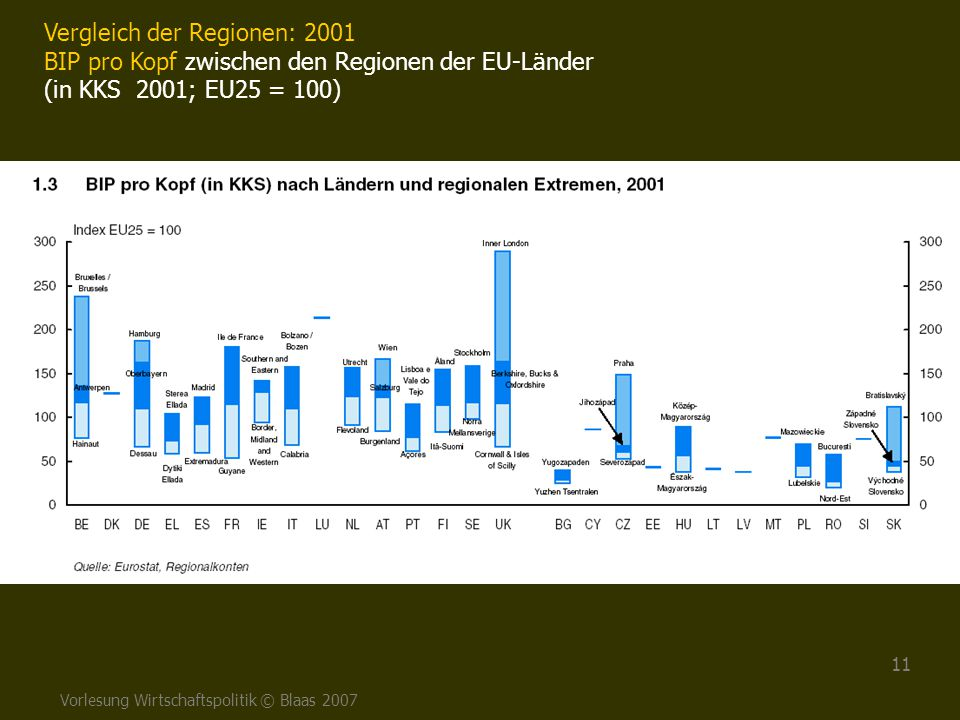 Vergleich der Regionen: 2001 BIP pro Kopf zwischen den Regionen der EU-Länder (in KKS 2001; EU25 = 100)