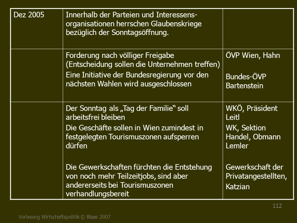 Bundes-ÖVP Bartenstein