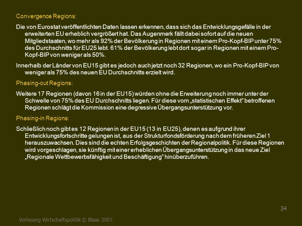 Convergence Regions: