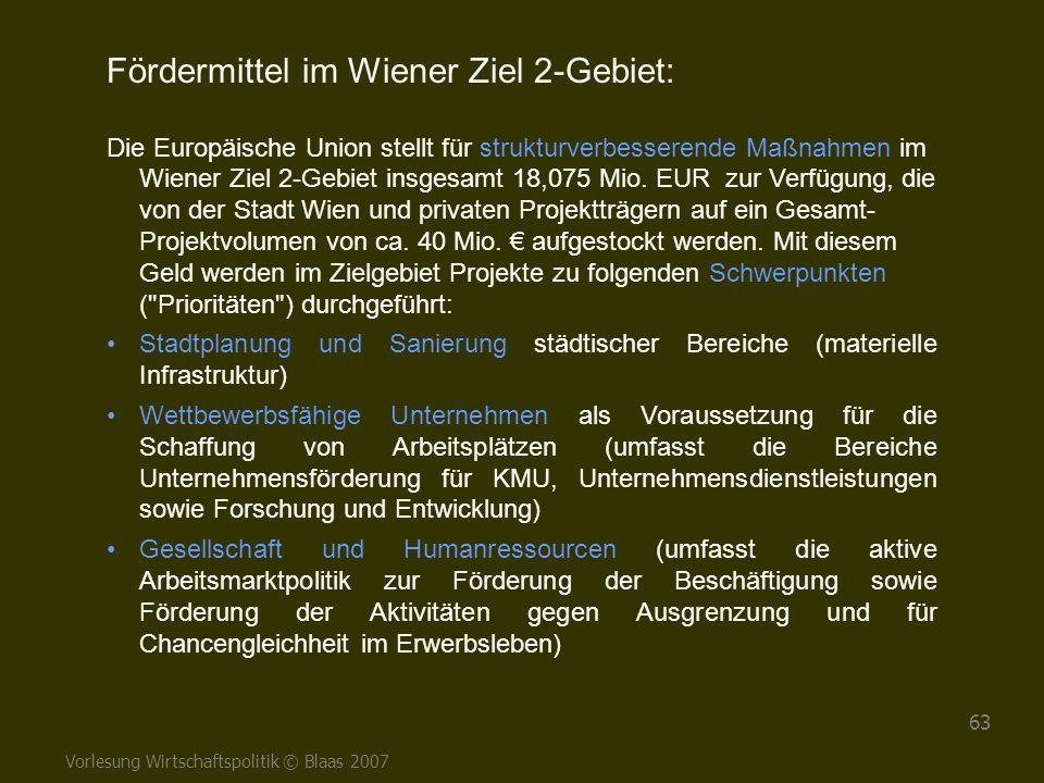 Fördermittel im Wiener Ziel 2-Gebiet:
