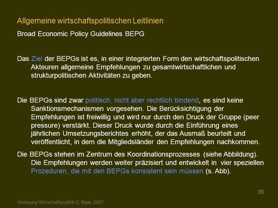 Allgemeine wirtschaftspolitischen Leitlinien