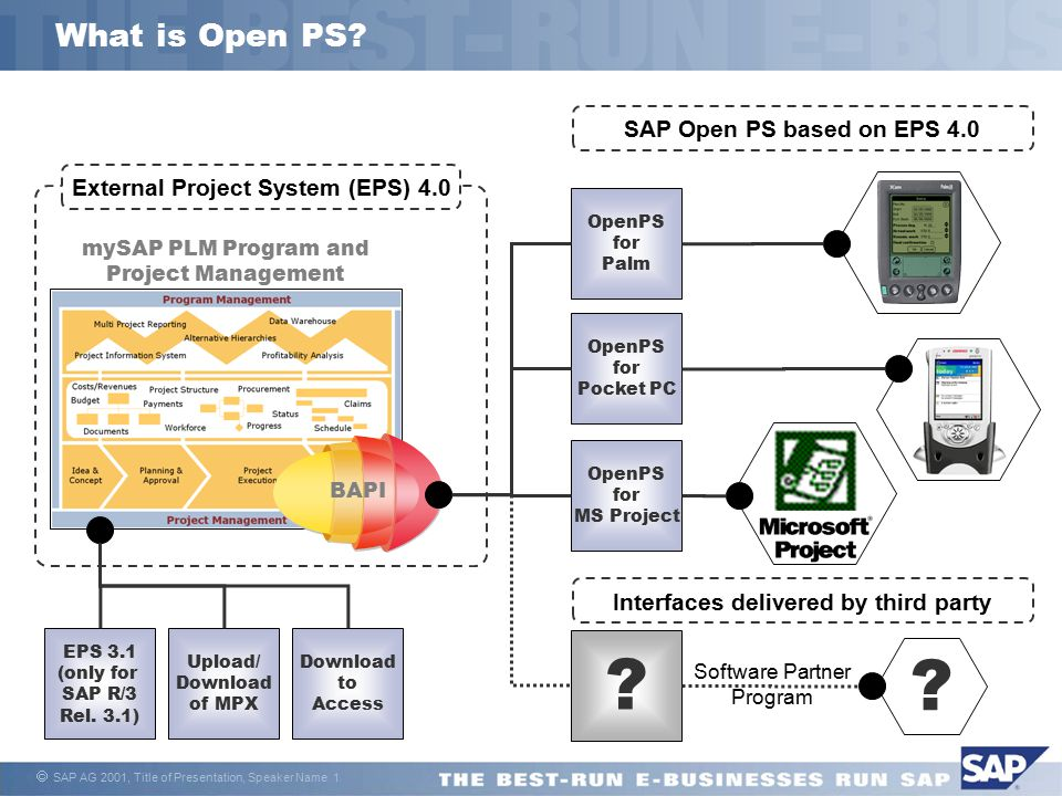 What is Open PS SAP Open PS based on EPS 4.0