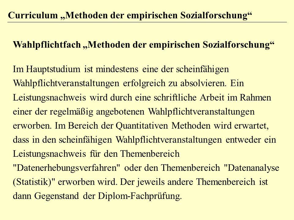 "Curriculum ""Methoden der empirischen Sozialforschung"