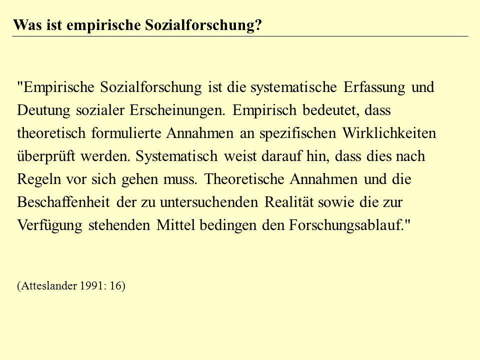 Was ist empirische Sozialforschung