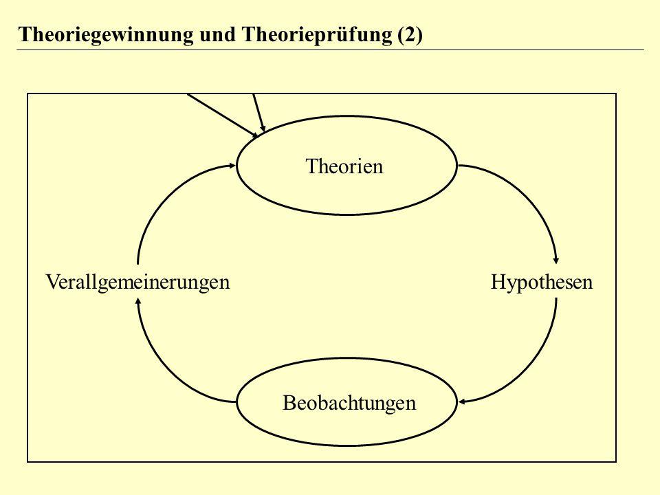 Theoriegewinnung und Theorieprüfung (2)