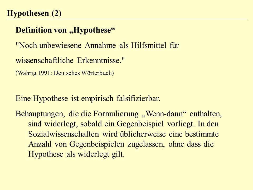 """Definition von """"Hypothese"""