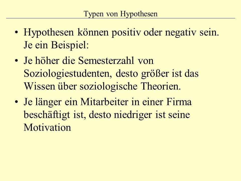 Hypothesen können positiv oder negativ sein. Je ein Beispiel: