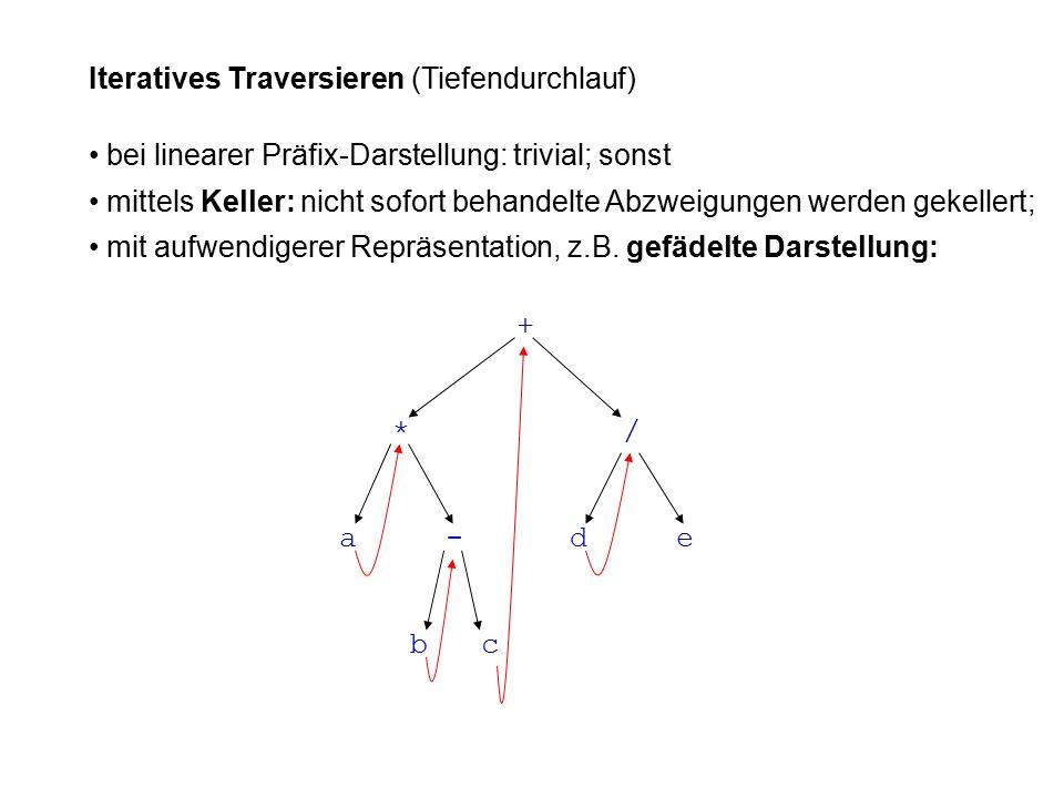 Iteratives Traversieren (Tiefendurchlauf)