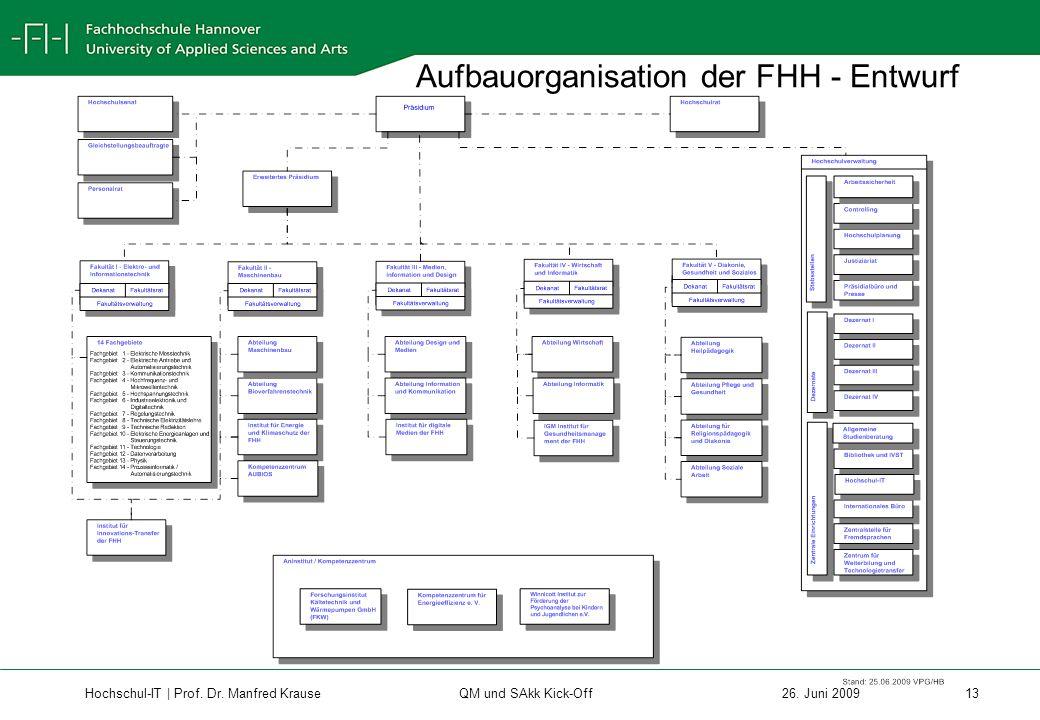 Aufbauorganisation der FHH - Entwurf