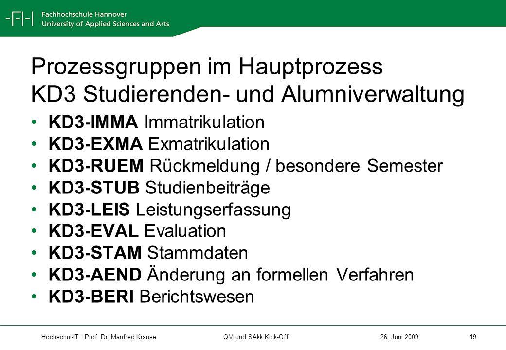 Prozessgruppen im Hauptprozess KD3 Studierenden- und Alumniverwaltung