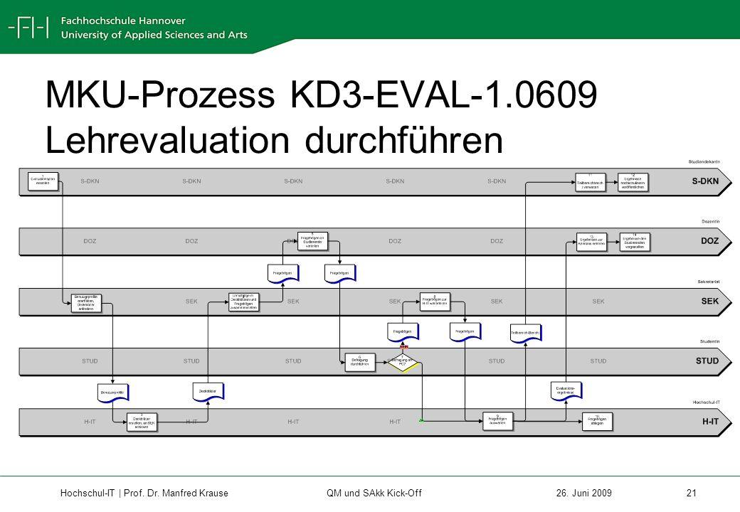 MKU-Prozess KD3-EVAL-1.0609 Lehrevaluation durchführen