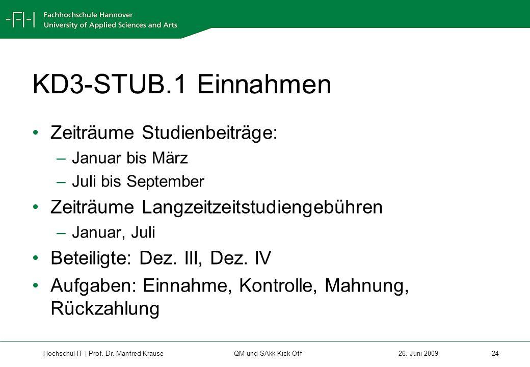 KD3-STUB.1 Einnahmen Zeiträume Studienbeiträge: