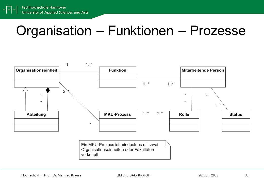 Organisation – Funktionen – Prozesse