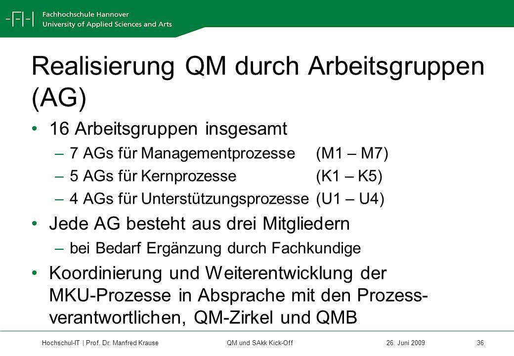 Realisierung QM durch Arbeitsgruppen (AG)