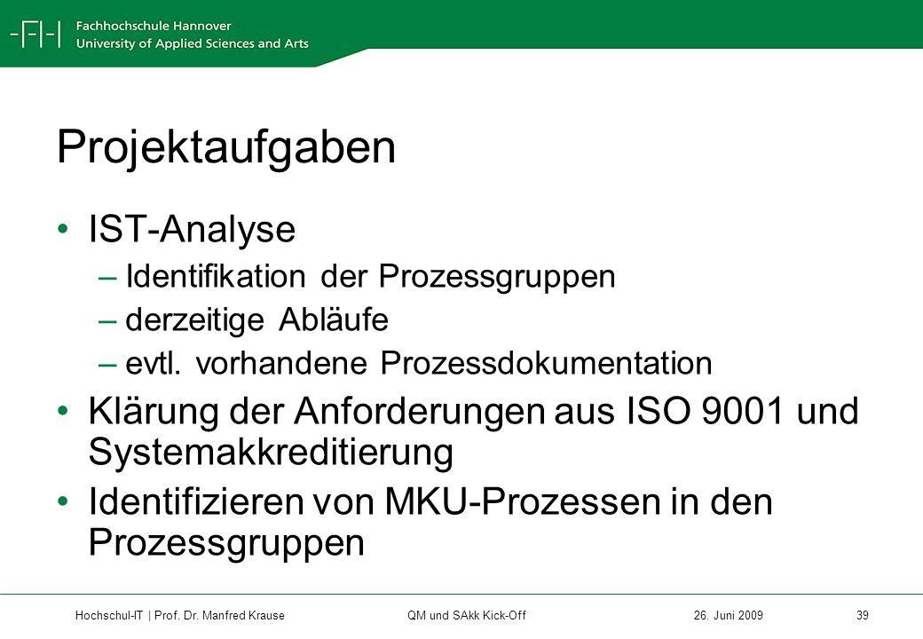 Projektaufgaben IST-Analyse