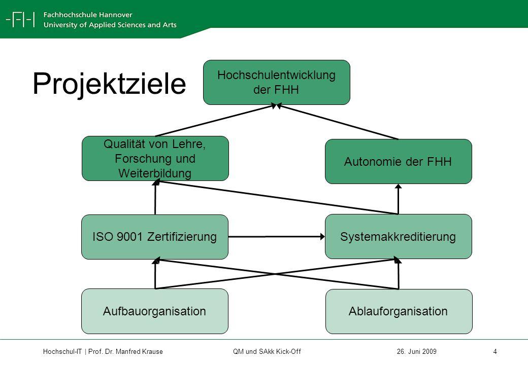 Projektziele Hochschulentwicklung der FHH