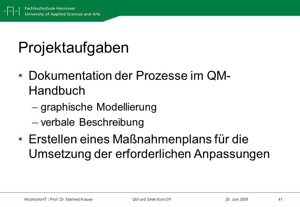 Projektaufgaben Dokumentation der Prozesse im QM-Handbuch