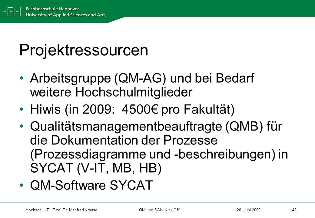 Projektressourcen Arbeitsgruppe (QM-AG) und bei Bedarf weitere Hochschulmitglieder. Hiwis (in 2009: 4500€ pro Fakultät)