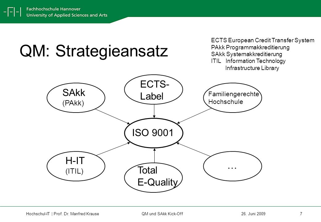 QM: Strategieansatz ECTS- Label SAkk ISO 9001 H-IT … Total E-Quality