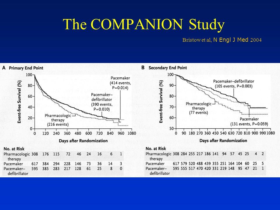 The COMPANION Study Bristow et al, N Engl J Med 2004