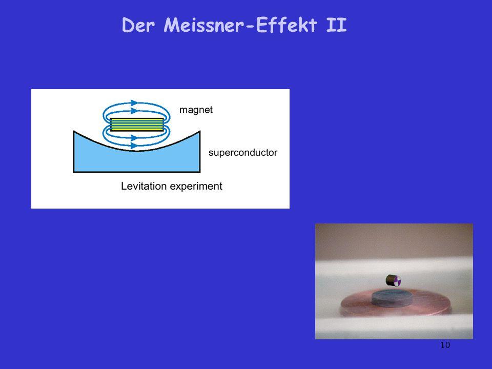 Der Meissner-Effekt II