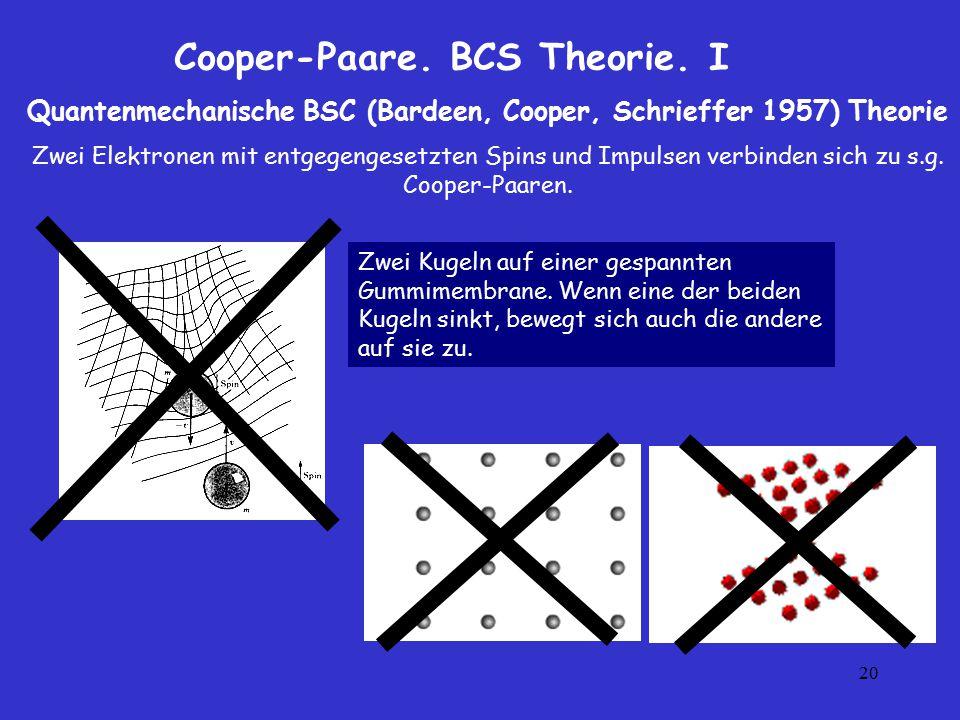 Cooper-Paare. BCS Theorie. I