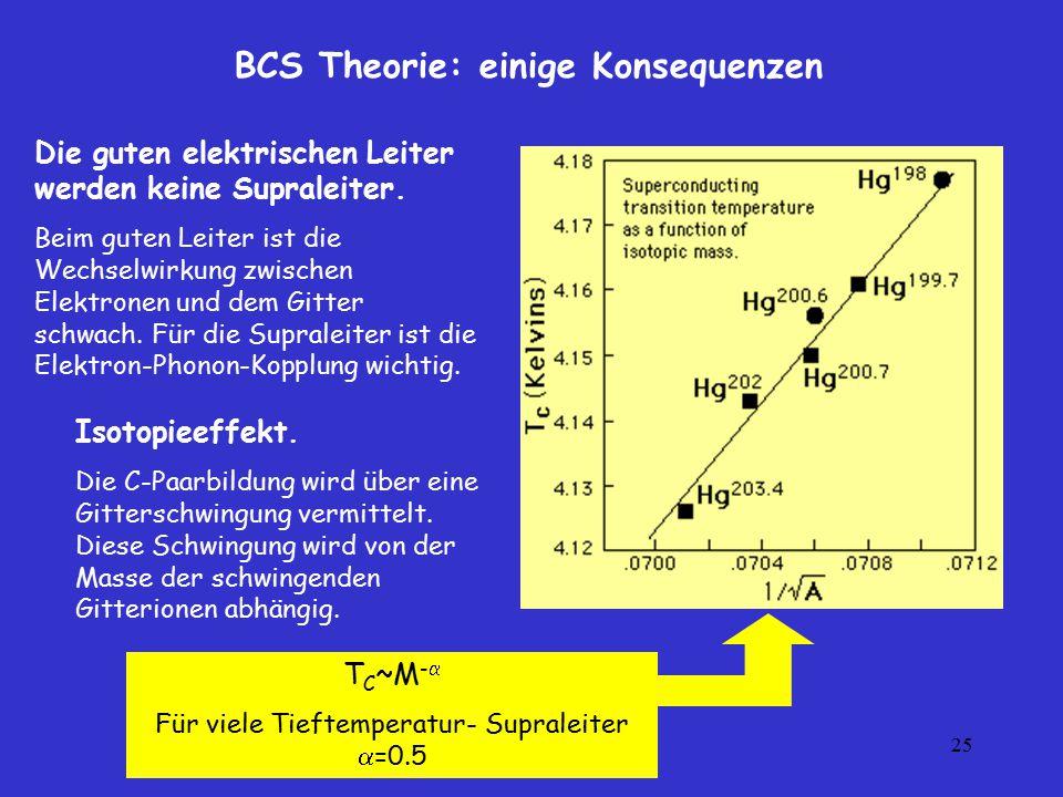 Für viele Tieftemperatur- Supraleiter =0.5