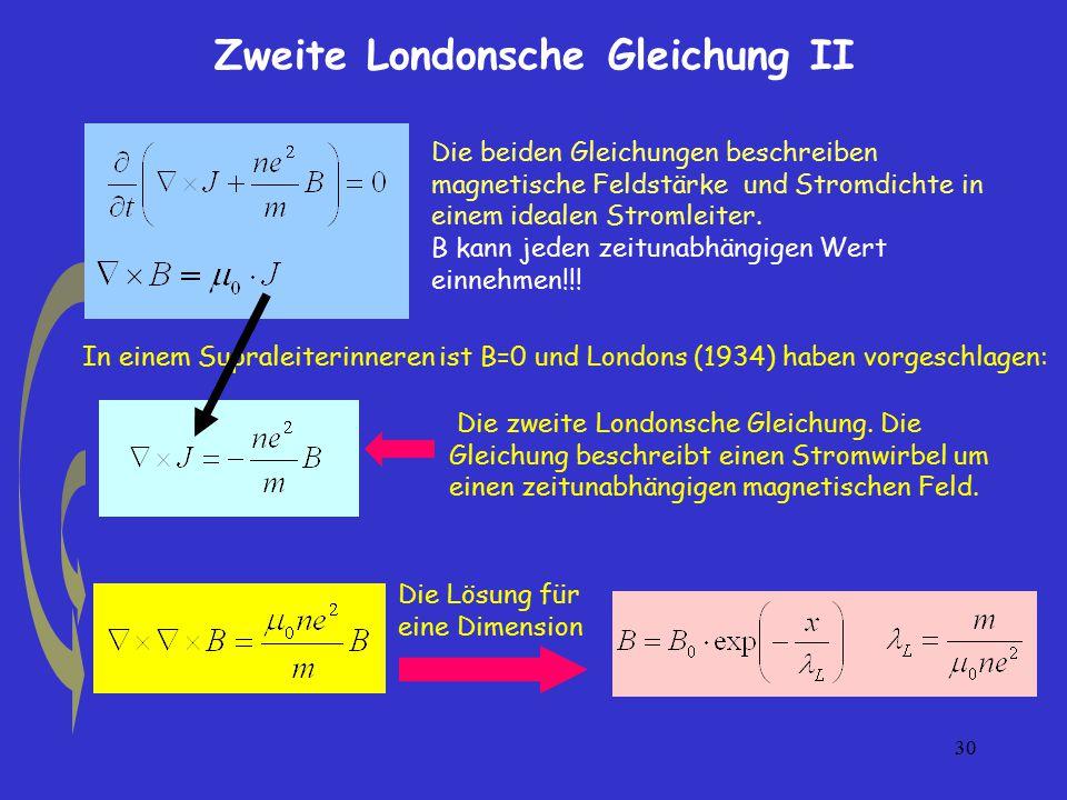 Zweite Londonsche Gleichung II