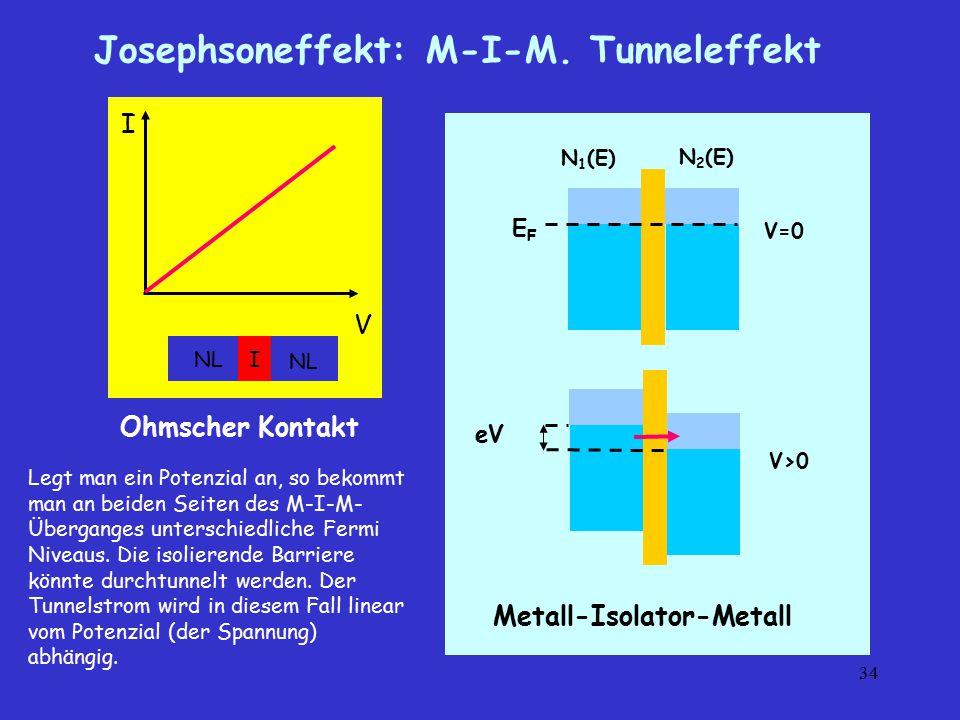 Josephsoneffekt: M-I-M. Tunneleffekt