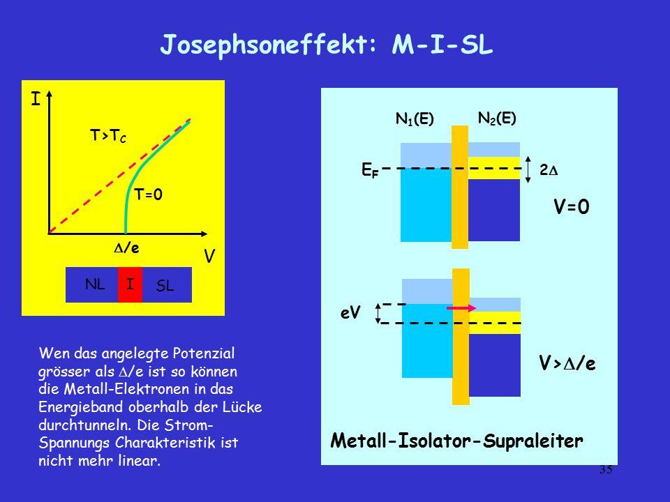 Josephsoneffekt: M-I-SL